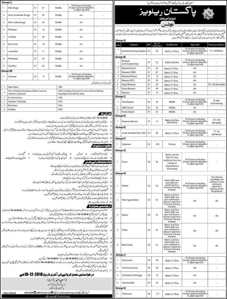 Pakistan Railway Multan Jobs 2018 Application Form BPS-05 to BPS-01