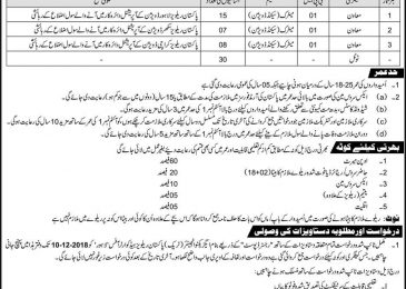 Pakistan Railway Jobs 2018 Lahore Headquarter Latest Vacancies