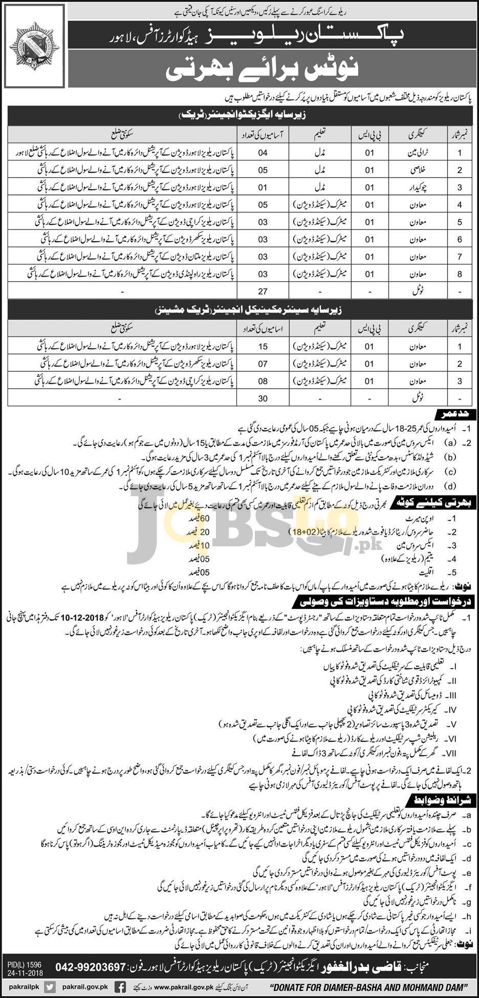Pakistan Railway Jobs 2018 Lahore Headquarter Latest Vacancies