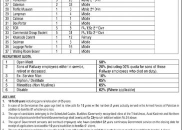 Pakistan Railway Jobs 2018 Peshawar Division Latest Current Openings
