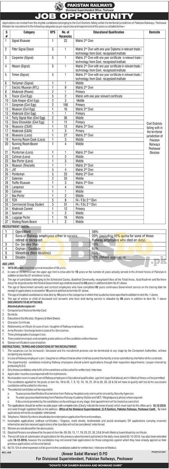 Pakistan Railway Jobs 2018 Peshawar Division Latest Current Openings