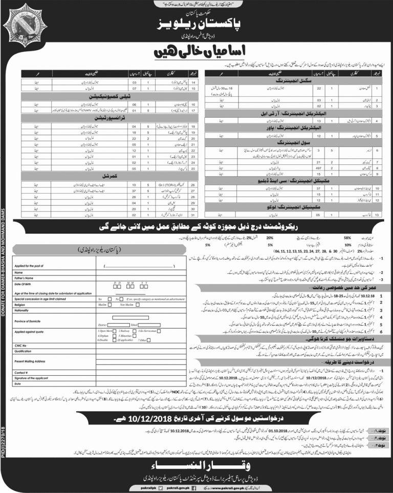 Govt of Pakistan Railways Jobs 2018 Rawalpindi Division Advertisement