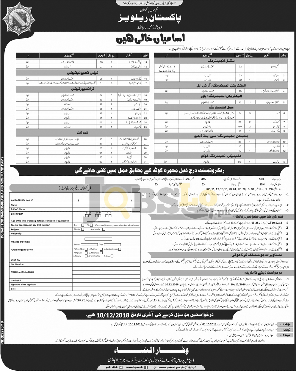 Govt of Pakistan Railways Jobs 2018 Rawalpindi Division Advertisement