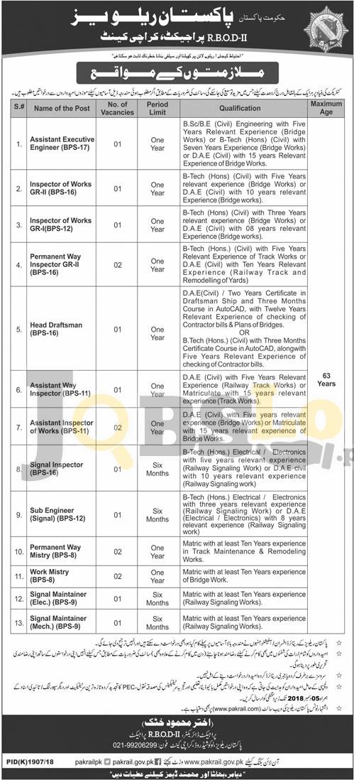 Pakistan Railway Jobs 2018 Karachi Cantt Sindh Current Opportunities
