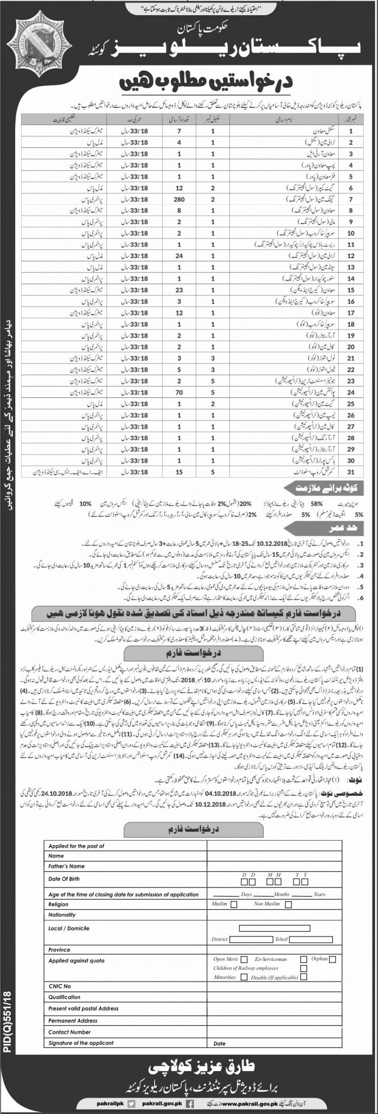 Pakistan Railway Jobs 2018 Quetta Division Application Form Last date