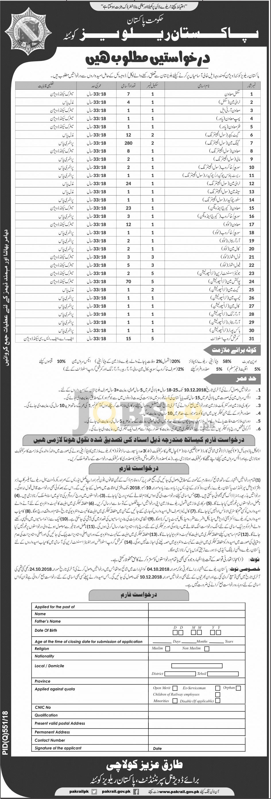 Pakistan Railway Jobs 2018 Quetta Division Application Form Last date