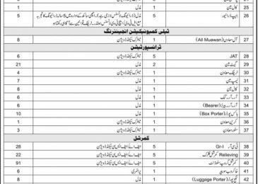 Pakistan Railways Jobs Nov 2018 in Lahore Division Latest Advertisement