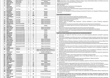 Pakistan Railway Jobs 2018 Karachi Sindh Application Form Last Date