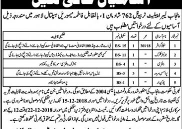 Punjab Labour Appellate Tribunal Lahore Jobs 2018 Latest Vacancies