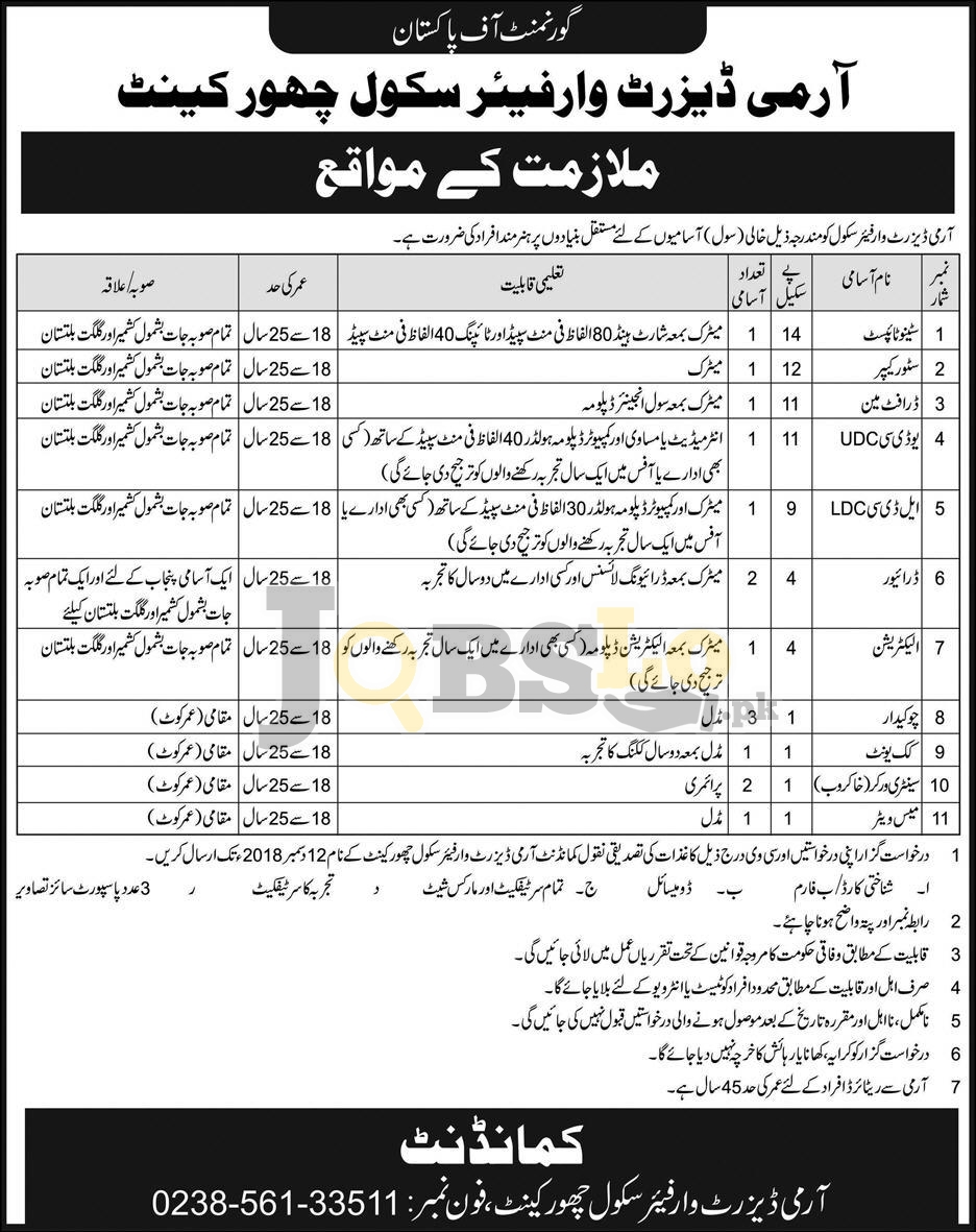 Army Desert Warfare School Pakistan Jobs 2018 Chor Cantt latest