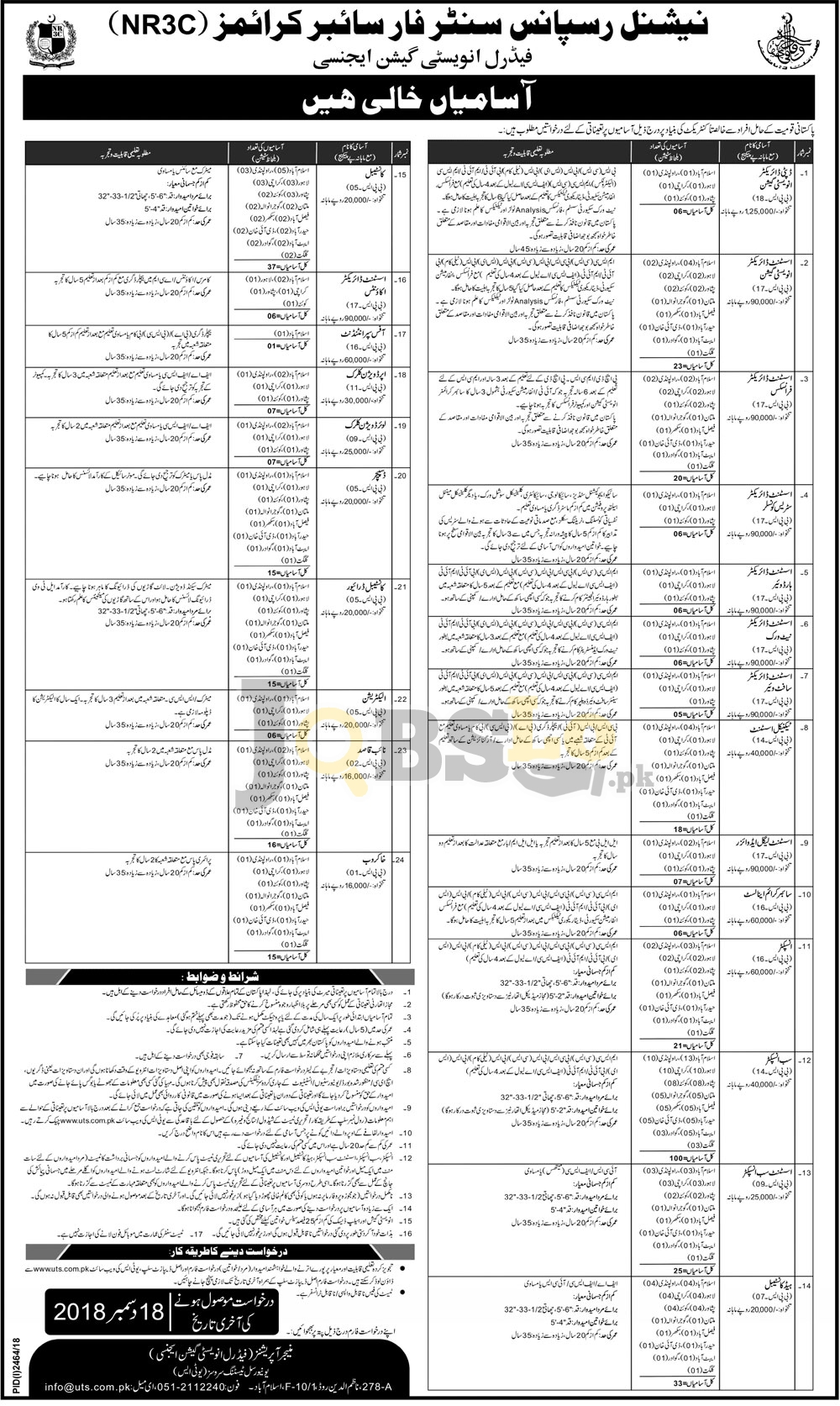FIA Jobs 2018 UTS Application Form Download Latest Advertisement