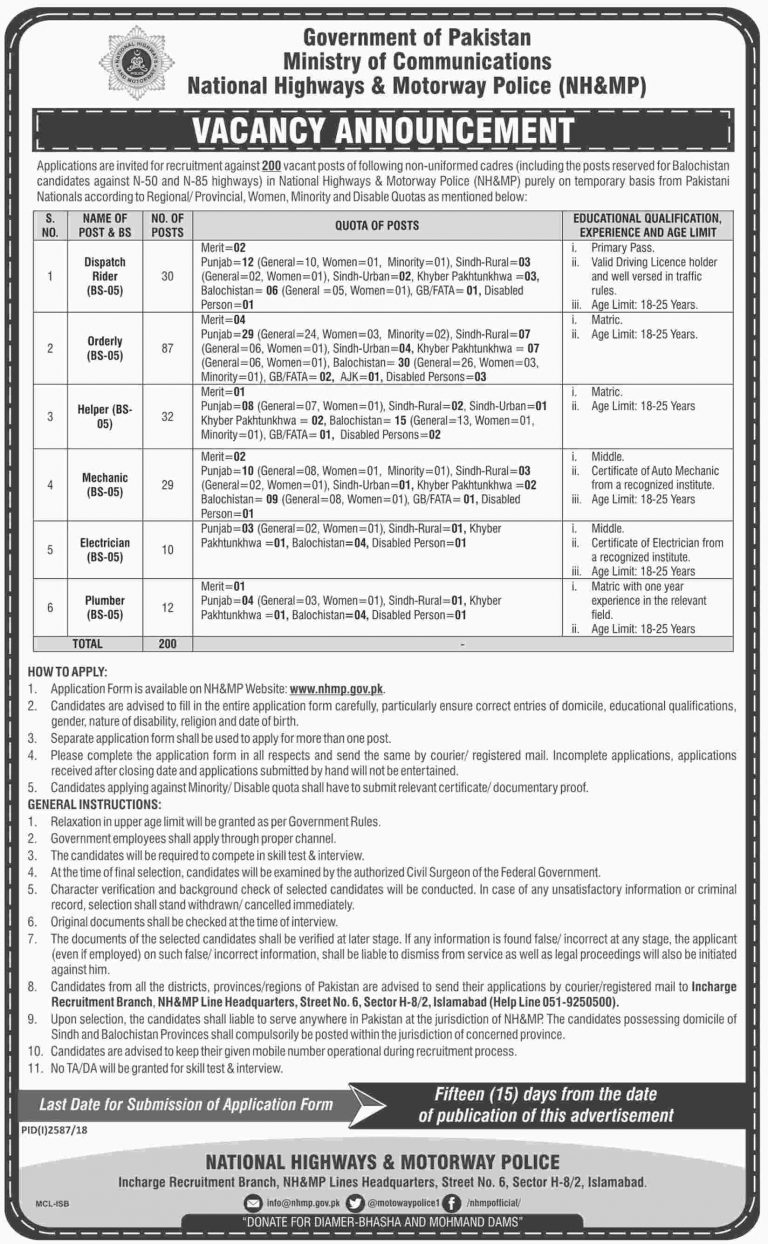 Motorway Police Jobs 2019 in Pakistan Application Form | www.nhmp.gov.pk