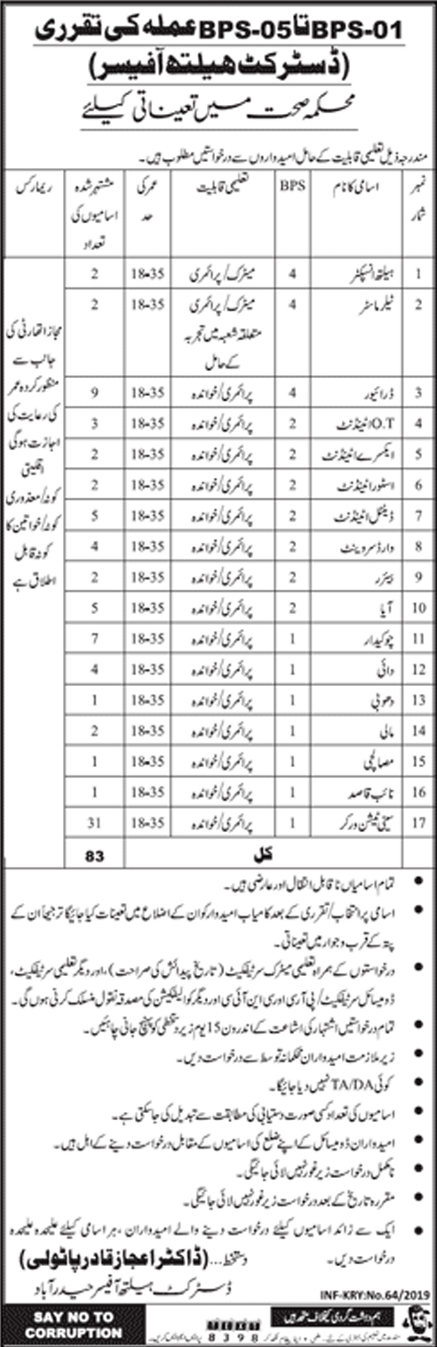 District Health Officer Jobs 2019 Hyderabad BPS 1 to BPS 5