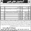 WASA Quetta Jobs 2019 Water & Sanitation Authority latest