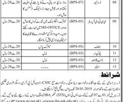 District & Session Judge Karachi Jobs 2019 sts Application Form Latest