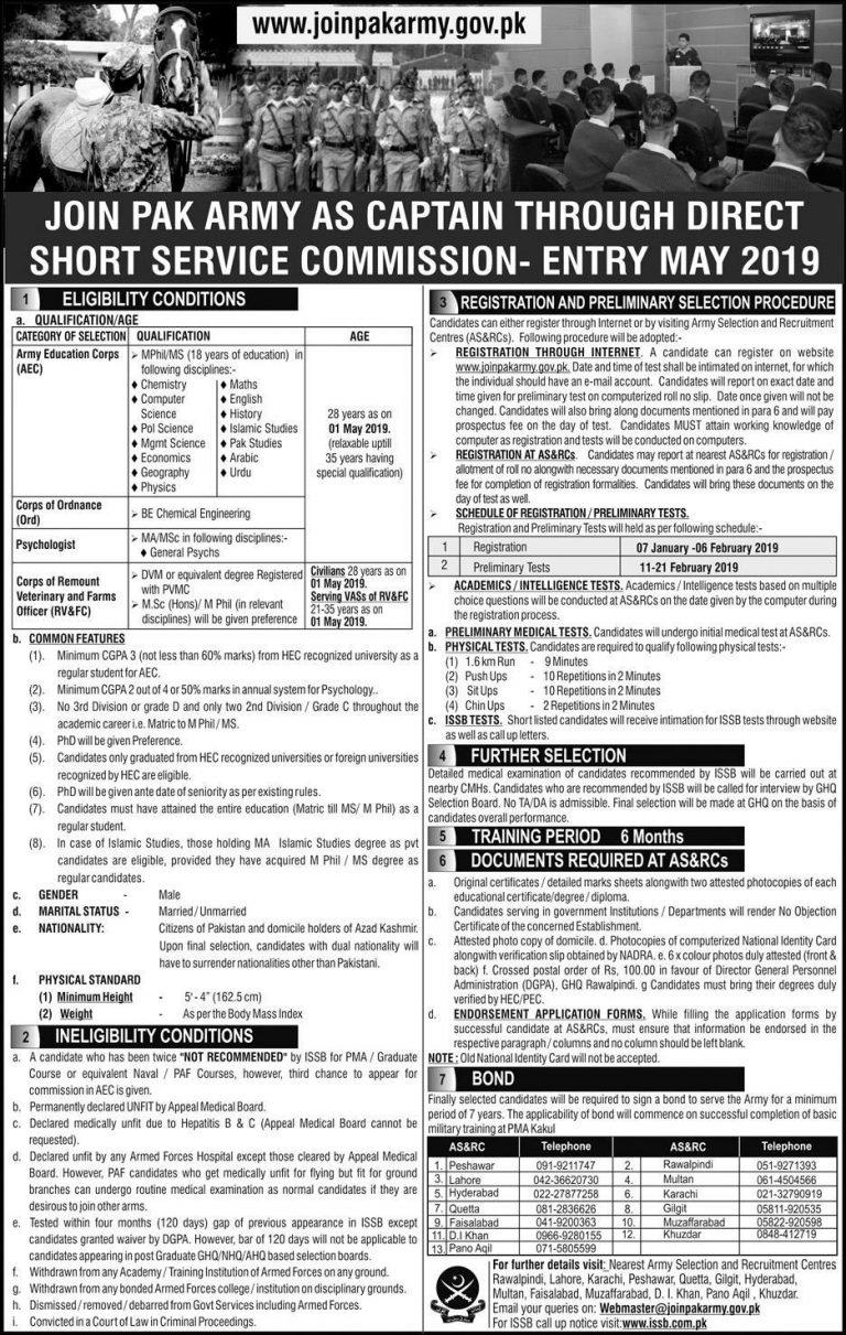 Join Pak Army as Captain 2019 DSSC Online Registration