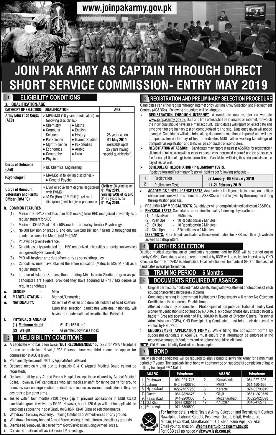 Join Pak Army 2019 as Captain Thorough Direct Short Service Commission Latest