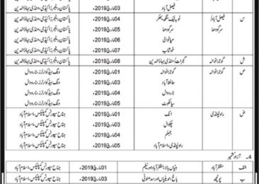Jobs in Pakistan Rangers 2019 Punjab Application Form Latest