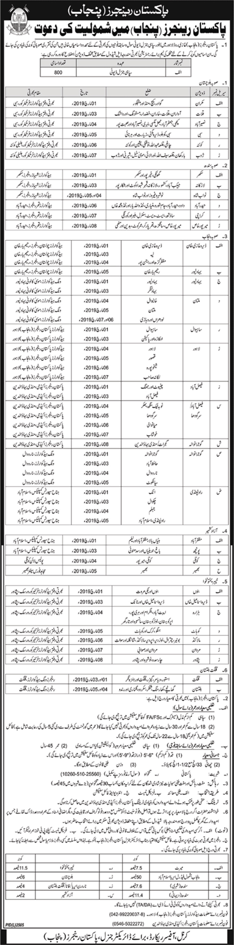 Pakistan Rangers Jobs Feb 2019 Punjab Sipahi General Duty Latest