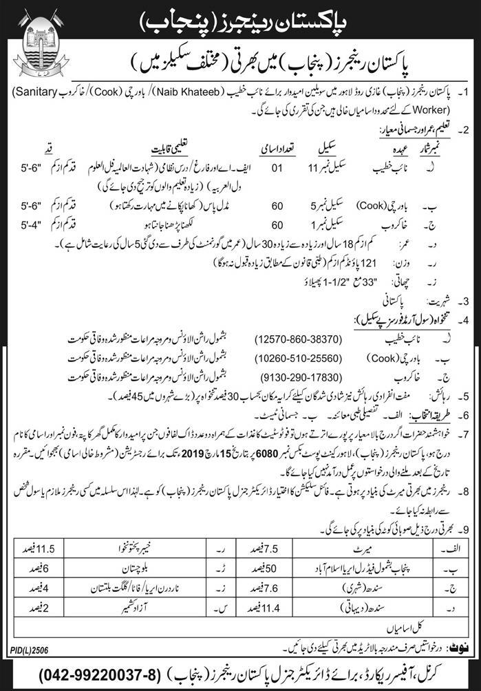 Jobs in Pakistan Rangers Punjab February 2019 Lahore Latest Advertisement