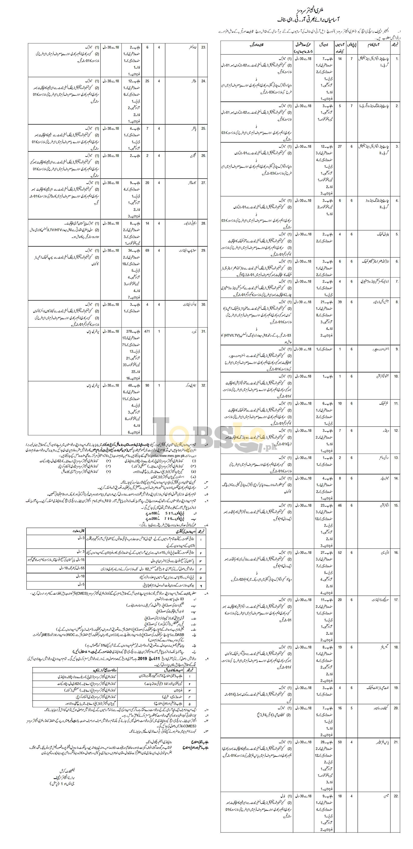 MES Jobs 2019 Application Form | Pak Army Military Engineer Services