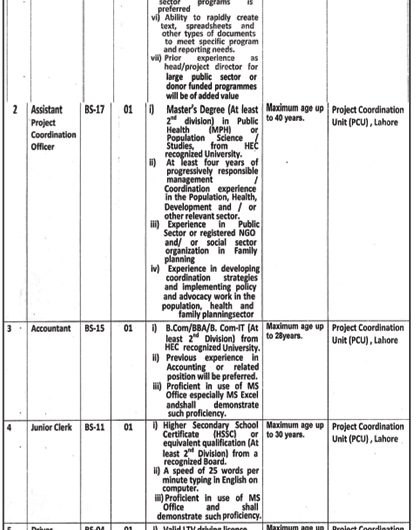 Population Welfare Department Jobs 2019 | Govt of Punjab Latest Advertisement