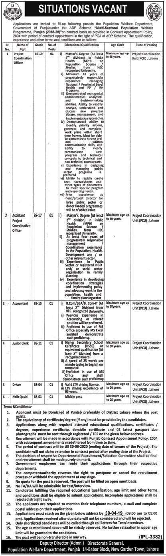 Population Welfare Department Jobs 2019 | Govt of Punjab Latest Advertisement
