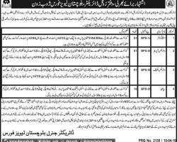 Balochistan Levies Force Jobs 2019 in Pakistan Latest Advertisement