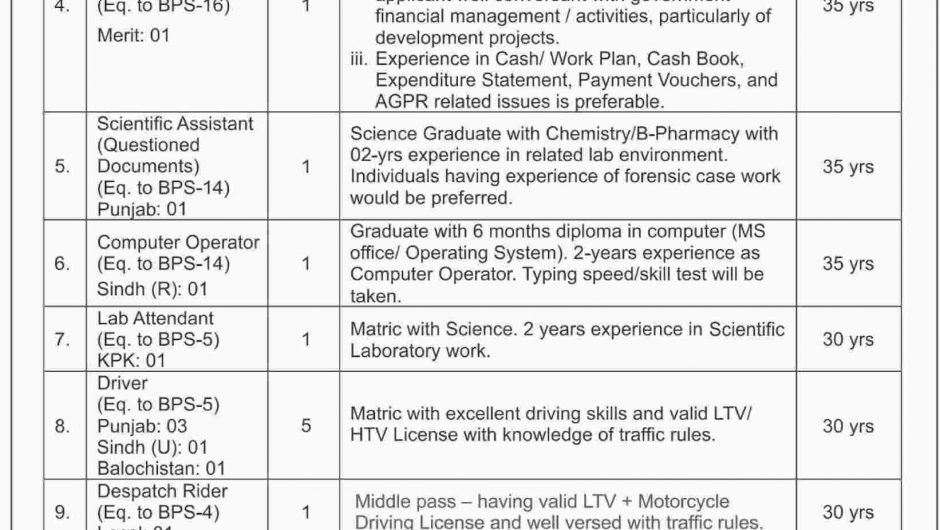 NFSA Jobs 2019 | OTS Application Form National Forensic Science Agency