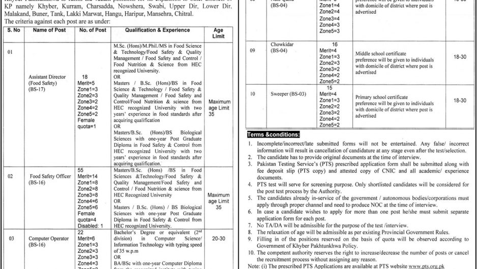 PTS Jobs 2019 Application Form | KPK Food Safety & Halal Food Authority