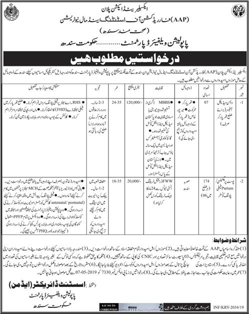 Population Welfare Department Sindh Jobs 2019 Latest Vacancies