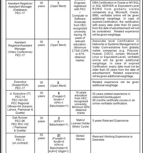 PEC Jobs 2019 Application Form Latest | www.pec.org.pk
