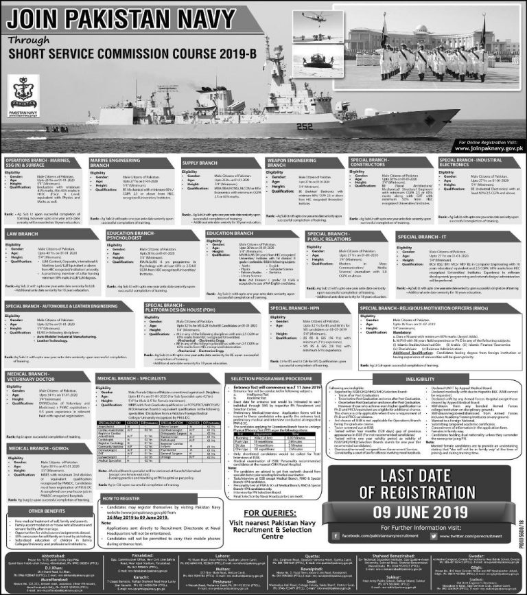 Join Pak Navy 2019-B Short Service Commission SSC Online Registration Latest