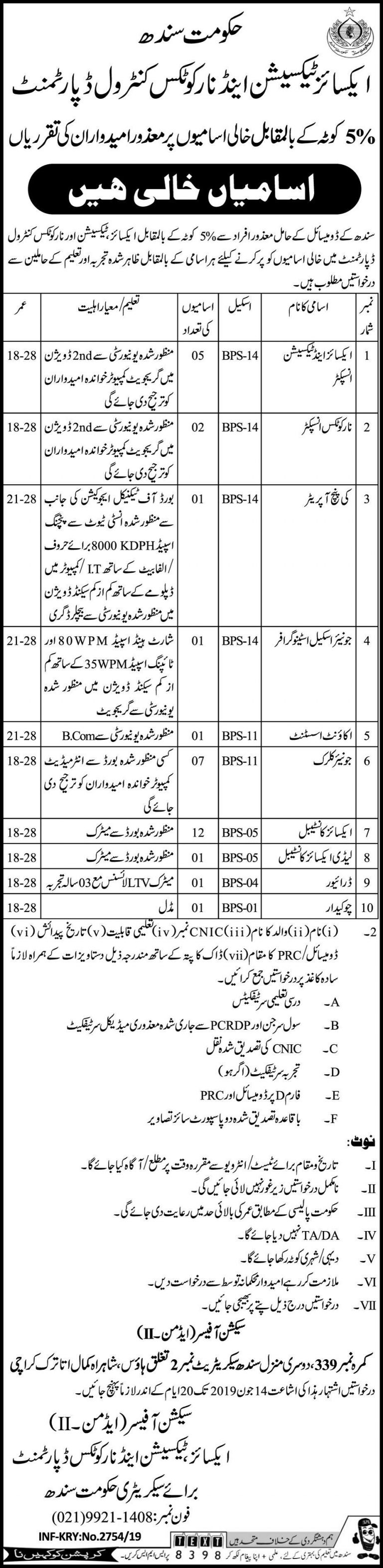 Excise & Taxation Department Sindh Jobs 2019 Latest Advertisement