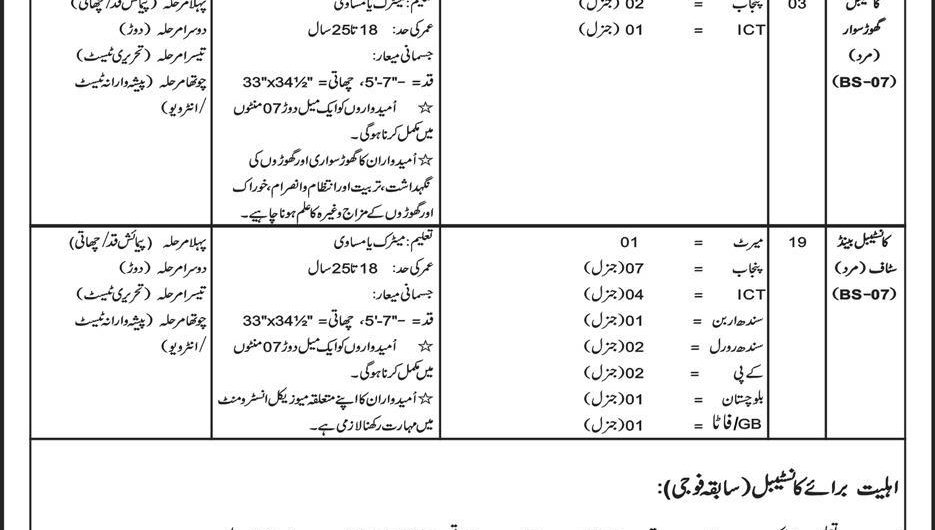 Islamabad Police Jobs 2019 NTS Application Form | Counter Terrorism Force Latest