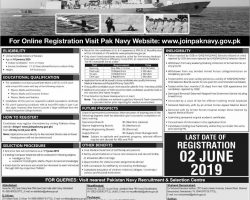 Join Pak Navy as PN Cadet May 2019 B for Permanent Commission Online Registration