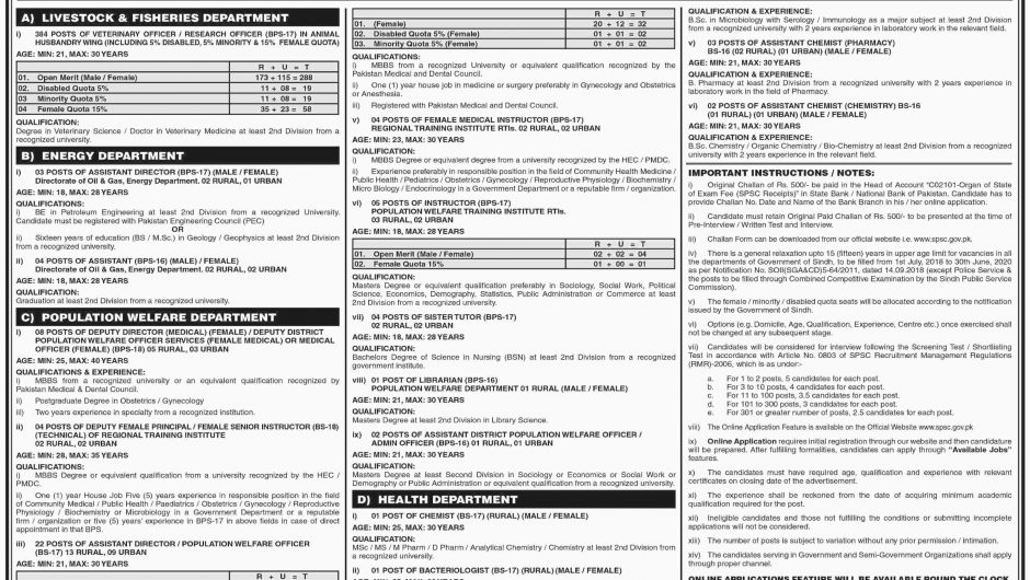 SPSC Health Department Jobs 2019 Apply Online Latest Advertisement