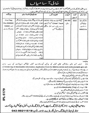 Jobs in Education Department Govt of Punjab Jun 2019 Application Form Latest