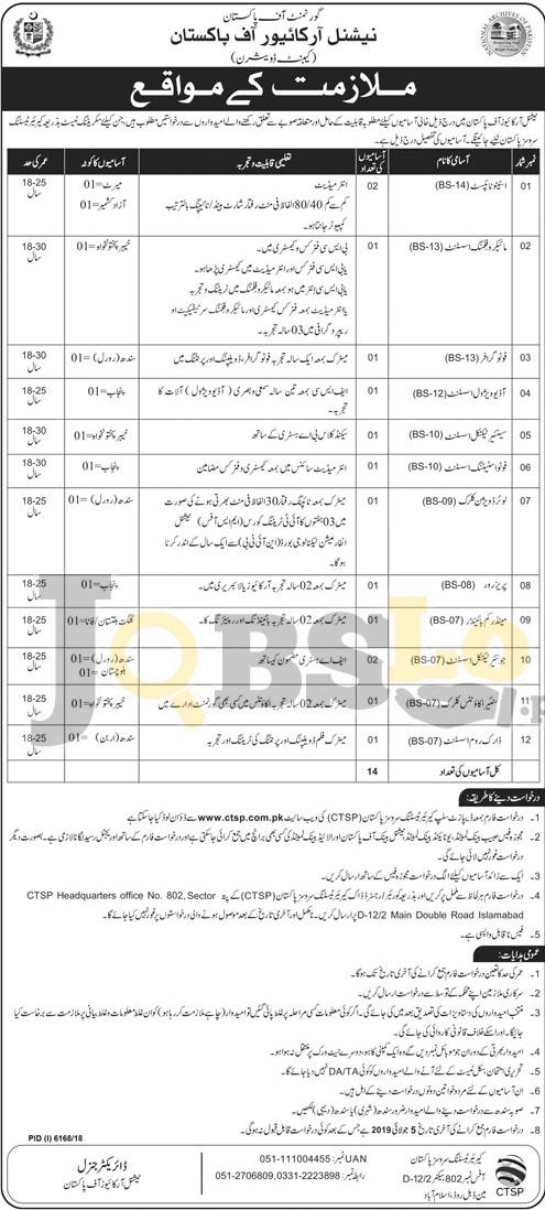 National Archives of Pakistan Jobs Application Form Download 2019 CTSP Online