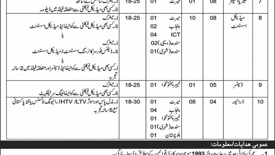 Health Department Islamabad Jobs 2019 Application Form Download | ots.org.pk