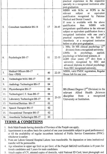 General Hospital Lahore LGH Jobs June 2019 Latest Advertisement