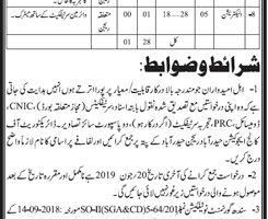 Jobs in Education Department Govt of Sindh Hyderabad Region June 2019 Latest Advertisement