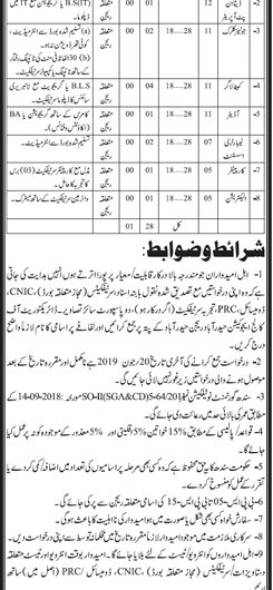 Jobs in Education Department Govt of Sindh Hyderabad Region June 2019 Latest Advertisement