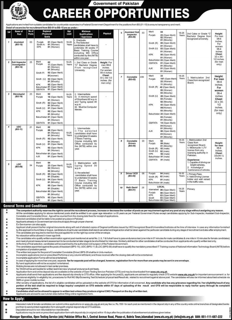 Jobs in Federal Govt Department 2019 OTS Application Form Latest Advertisement