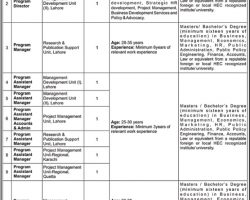 Public Sector Organization Jobs 2019 Apply Online | nbdp.org.pk