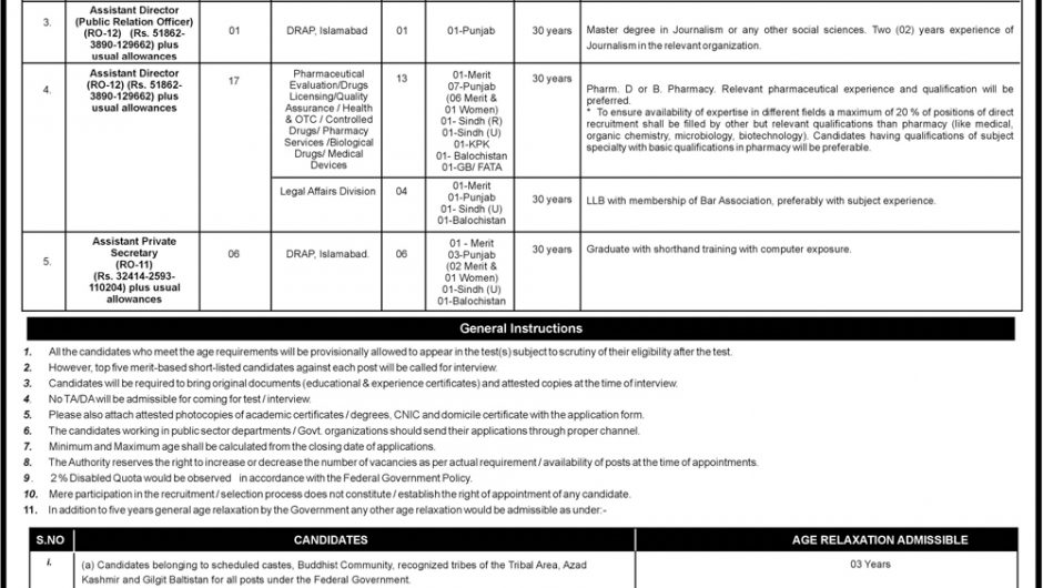 DRAP Pakistan Jobs 2019 OTS Application Form | Drug Regulatory Authority