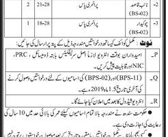 Sindh Wildlife Department Jobs July 2019 Latest Advertisement