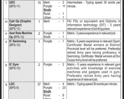 PMA Kakul Abbottabad Jobs 2019 Pakistan Military Academy Latest Vacancies
