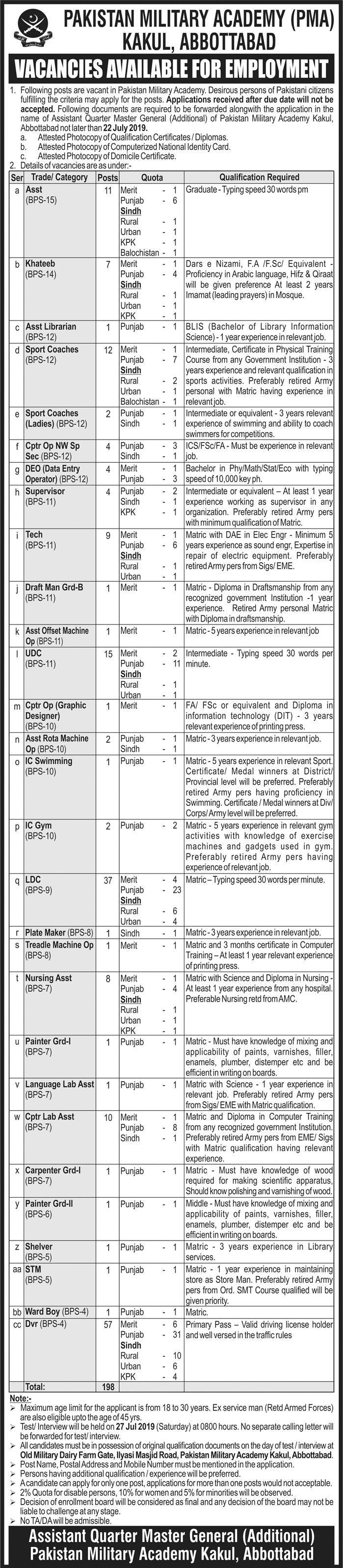 PMA Kakul Abbottabad Jobs 2019 Pakistan Military Academy Latest Vacancies