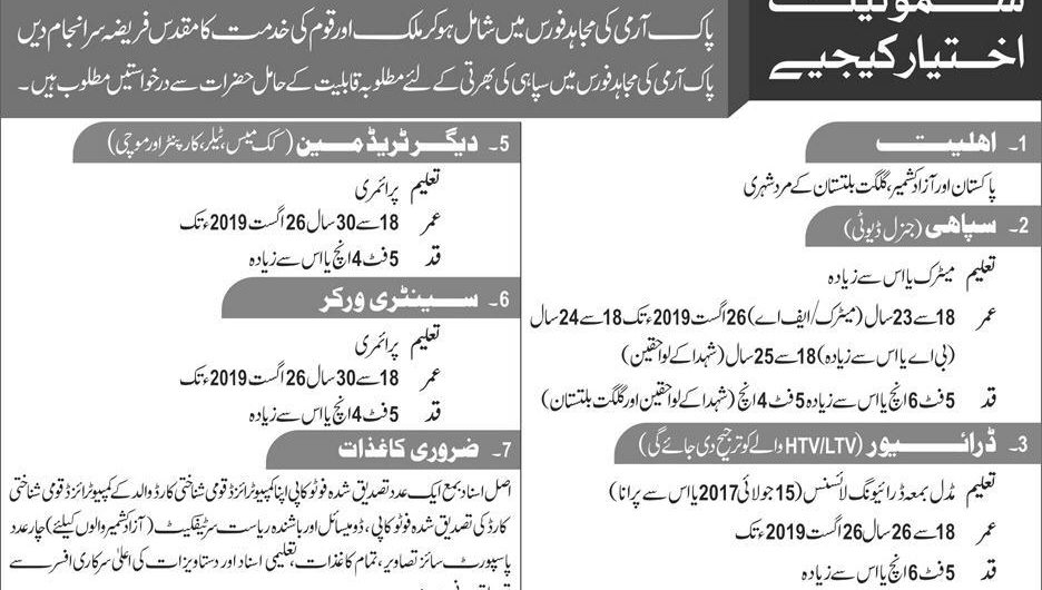 Mujahid Force Jobs 2019 Soldier Latest Advertisement Last Date